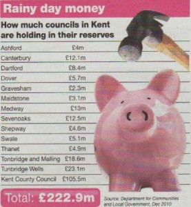 Councils told to unlock reserves as budget cuts loom
